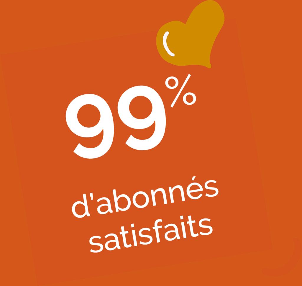 99% d'abonnés téléassistance satisfaits